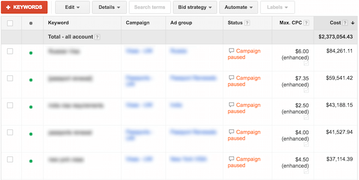 post3 img 2 - How Ad Impression Share Affects Your PPC Account Performance